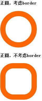 border-radius做正圆.png