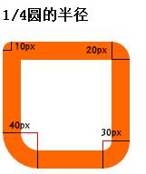 border-radius四分之一圆角的示意图.png