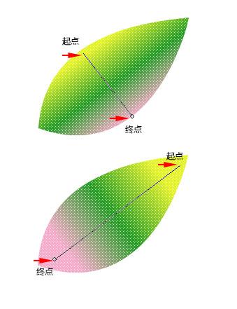 线性渐变示意图3.jpg