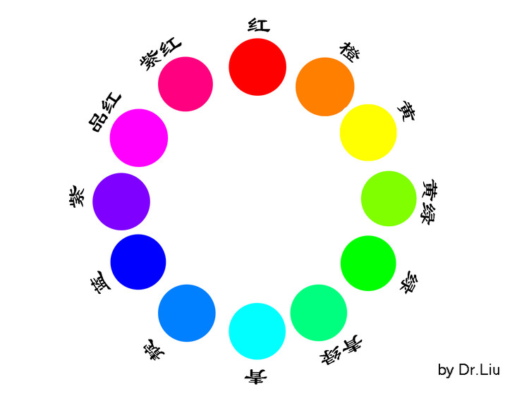 十二色环.png