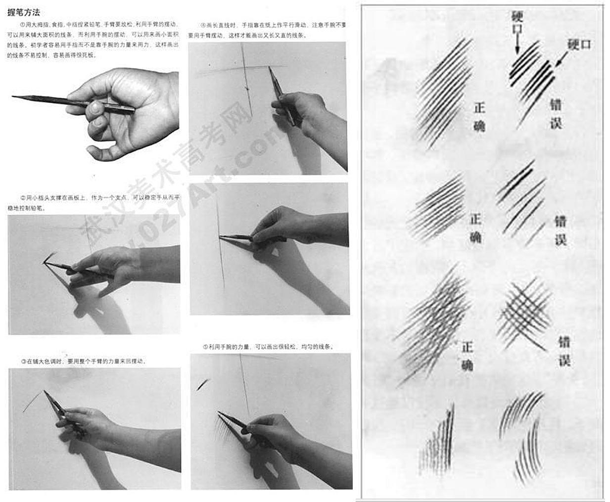 素描正确的握笔姿势.jpg