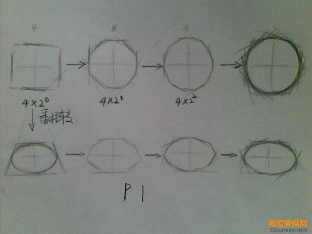 如何画好一个圆.jpg