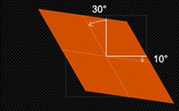 skew(),x轴和y轴发生倾斜。