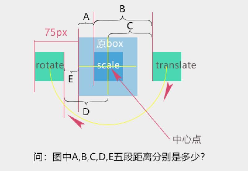 多个变形动画的图解1.jpg
