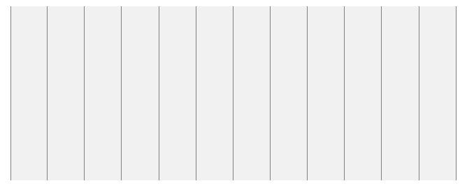 CSS3第十八课:响应式web布局——grid 栅格布局基础介绍
