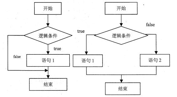 js_basic_flow_control_2.png