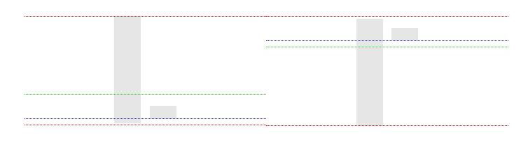 基线位置的改变.jpg